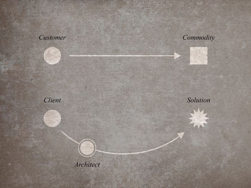 client customer