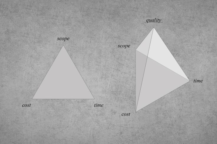 triangle and pyramid