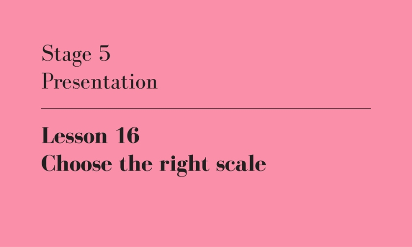 the right scale